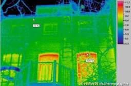 termal image